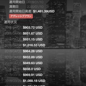 仮想通貨ばんくの3/28〜4/7の状況は