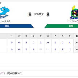 【試合結果】中日 6-8 ヤクルト ビシエドHR 大島・高橋・マルティネスタイムリー