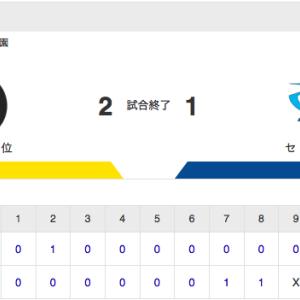 【試合結果】中日 1-2 阪神 木下4号HR Y.ロドリゲス6.2回1失点