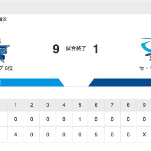 【試合結果】中日 1-9 DeNA ルーキー森が無失点 ビシエド球団助っ人記録まであと2安打