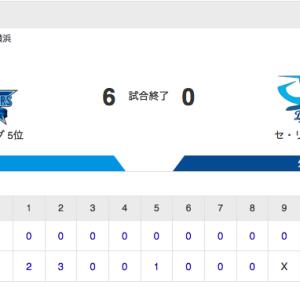 【試合結果】中日 0-6 DeNA リリーフ陣が無失点&京田マルチ安打