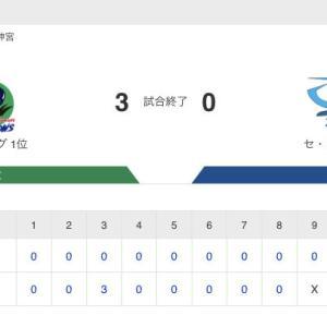 【試合結果】中日 0-3 ヤクルト 京田・ビシエドがマルチ安打 大野6回3失点
