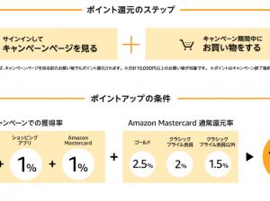 AmazonユーザーはAmazon Mastercard ゴールドがお得
