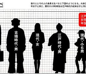 【画像】日本人の体型変わりすぎやろwwwww