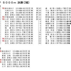 鈴木亜由子、11ヶ月ぶりレース!5000m15分57◇東海大記録会【駅伝郵政スレ】