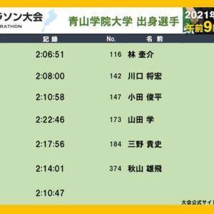 【駅伝青学スレ】小椋裕介、6分台自己新でびわ湖5位!下田、林も好走