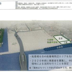 将来のまちづくり(1)築地のまちづくり―区の構想