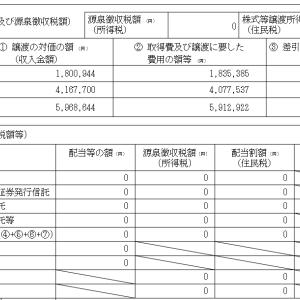 【④株(特定口座・源泉なし)】元税務署員が国税庁・確定申告書作成コーナーの入力方法を解説!!