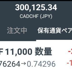 トラリピもどき 第15週目の確定利益は【+250円】でした。~おっさんのトラリピもどき~