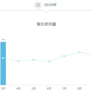 コロナのせい?3月の電気使用量が過去最高に!