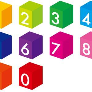 CSSを使って自動で番号(カウント)を付ける方法