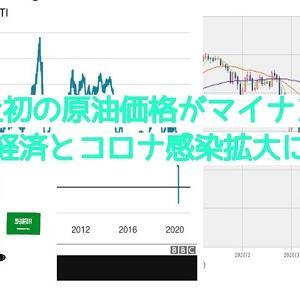 史上初の原油価格がマイナス!ロシア経済とコロナ感染拡大について