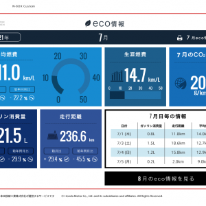 【N-BOXカスタムターボ】2021年7月の走行距離・燃費記録[Honda Total Care]