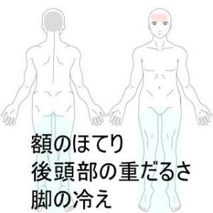 冷え性・頭痛 室蘭登別すのさき鍼灸整骨院 症例報告
