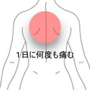 産後背部痛 室蘭登別すのさき鍼灸整骨院 症例報告
