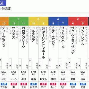 令和2年 東京優駿大競走