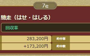 【祝】コントレイル無敗三冠達成!This is Horseracing!!