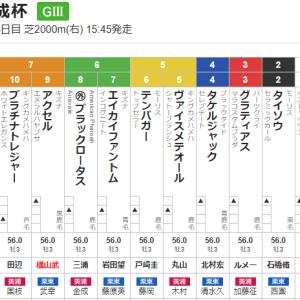 【一口馬主】京成杯・タイムトゥヘヴンくん1枠1番。競艇じゃないけどインから逃げるしかねえ!