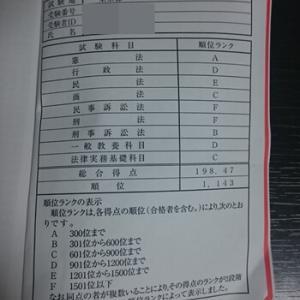 令和1年予備論文試験の成績通知が届きました。【一片の悔いなし!】