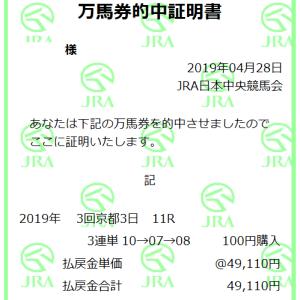 天皇賞(春) 3連単49,110円的中
