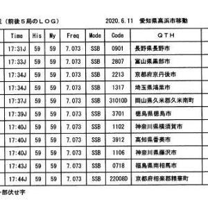 交信総数16万局/愛知県高浜市移動