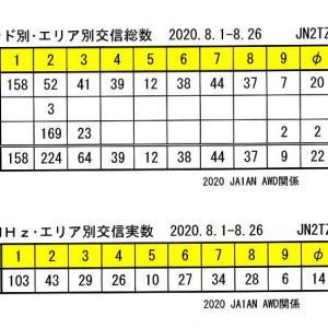 「原昌三メモリアルアワード」1,000ポイント達成