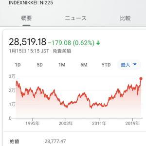 2020年 株1年目の収益
