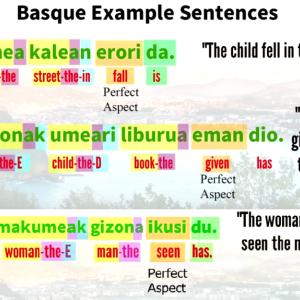 バスク語の語順は日本語と同じ