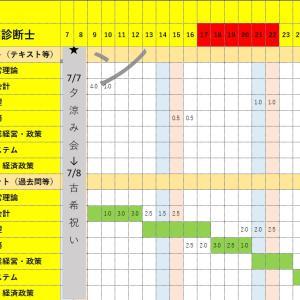 【資格051】2018/7/17~22学習進捗(あと12日、、間に合うか??)