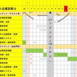 【資格049】2018/7/12学習進捗(資格取得と家族とのバランス)