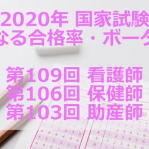 第110回看護師国家試験で追試をしない理由
