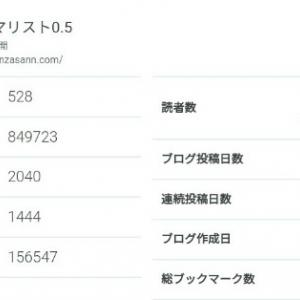 読者登録数1000人突破&ブログ投稿日数1000日&2000記事投稿突破☆