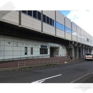 go to北海道:Day1②水曜どうでしょうの聖地♪