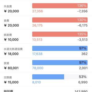 【家計簿】2020年11月