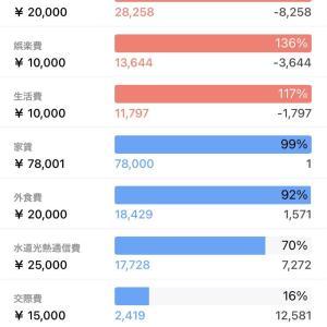 【家計簿】2021年5月度