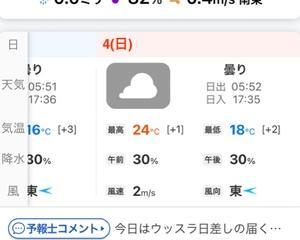 10/4 醒井養鱒場でコソ練かな?
