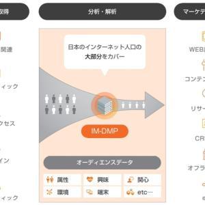 【仮条件とBBスタンス】インティメート・マージャー(7072)