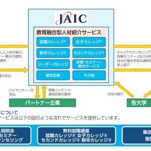 【仮条件とBBスタンス】ジェイック(7073)