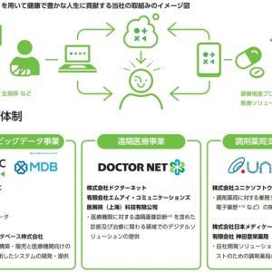 【新規上場承認】JMDC(4483)