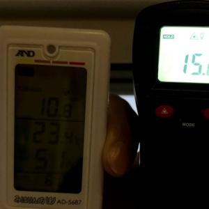 赤外線温度計を購入したのでサーモスⅡ-Hの温度を測ってみました【MYCARBON 赤外線温度計】