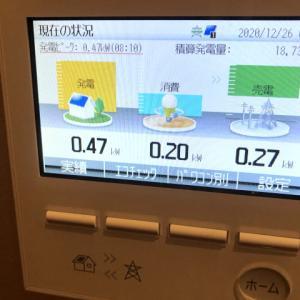 エアコン暖房を「つけっぱなし」にしたら電気代が5,000円下がった