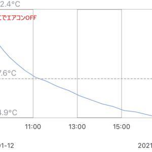 Ua値0.6の家で冬に一晩エアコンを止めると室温が何℃まで下がるか