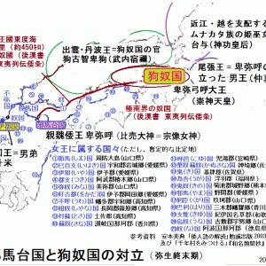 【検証19】日本建国のための戦乱だ!