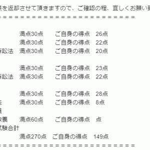 【資格スクエア】バーチャル司法試験予備試験結果