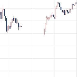 30代、独身の資産推移(2月~9月)。年初来チャートと類似