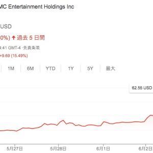 株主優待導入で年初来30倍に。米AMCインベスター・コネクト