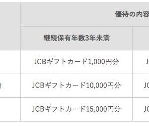 業スー(神戸物産)の株主優待が、JCBギフトカードに改善