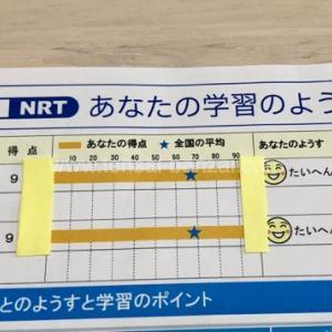 NRTテストとは?小2が受けた成績表が返ってきた