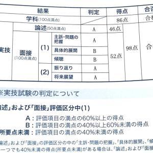 祝!キャリアコンサルタント国家試験わずか4ヶ月で一発合格!現役人事担当者が育児も家事もしながら。
