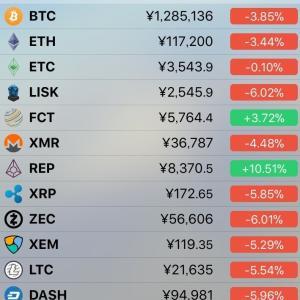 仮想通貨のニュースをまとめました。